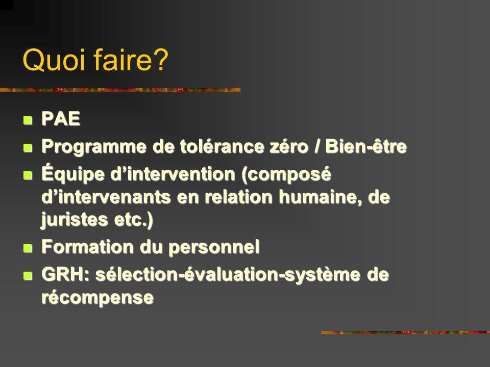 Quoi faire PAE Programme de tolérance zéro / Bien-être
