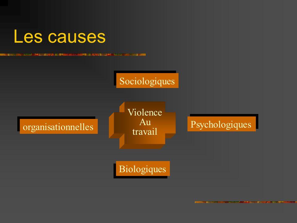 Les causes Sociologiques Violence Au travail Psychologiques