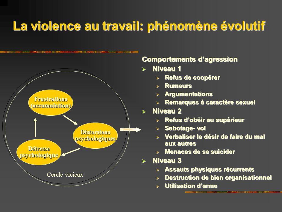 La violence au travail: phénomène évolutif