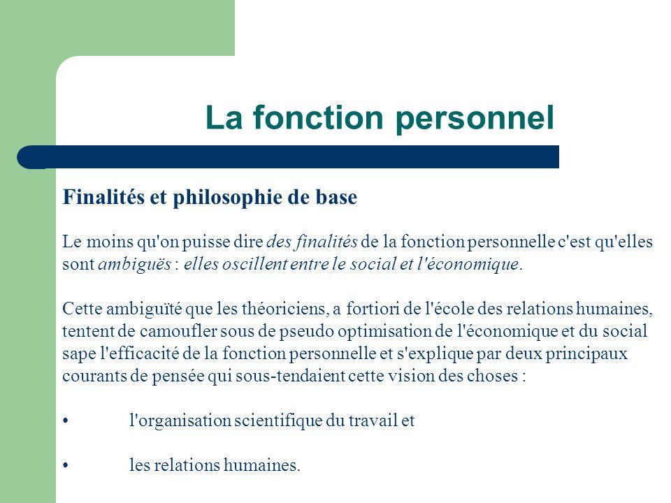 La fonction personnel Finalités et philosophie de base