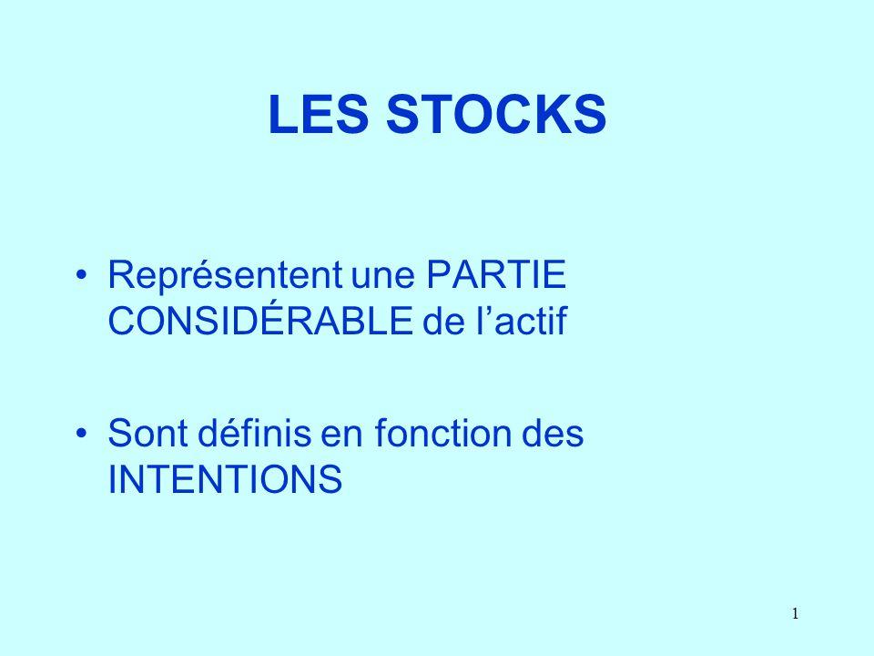 LES STOCKS Représentent une PARTIE CONSIDÉRABLE de l'actif