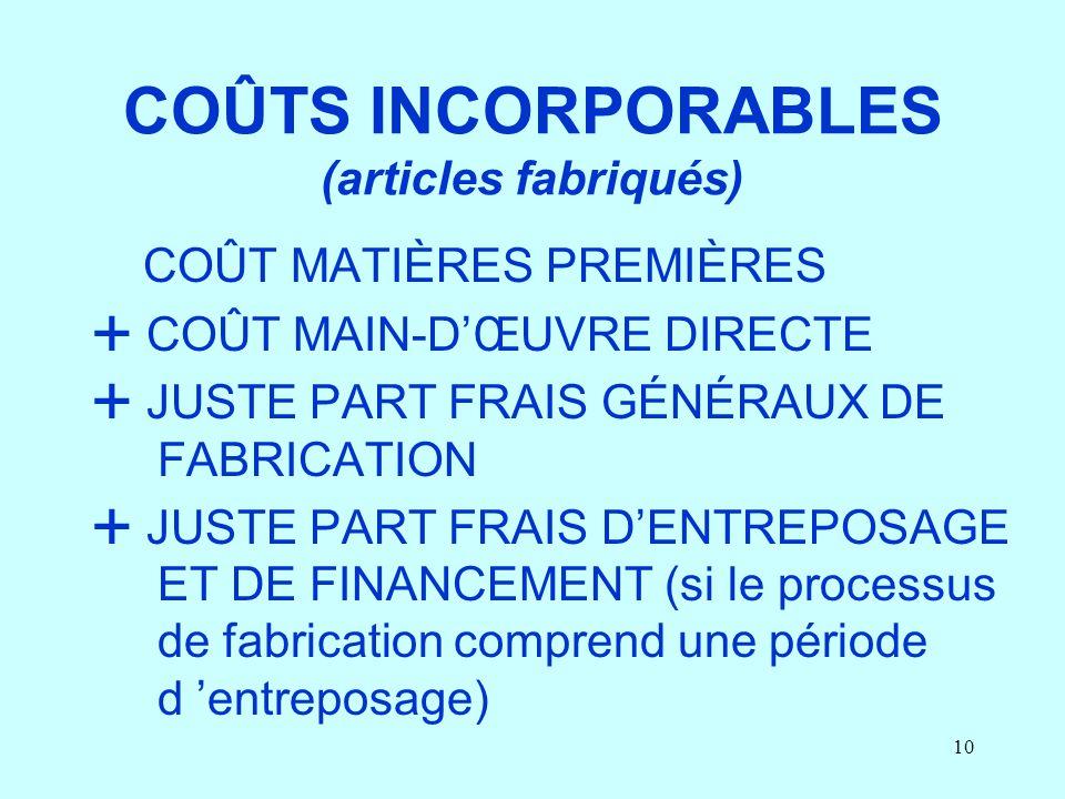 COÛTS INCORPORABLES (articles fabriqués)