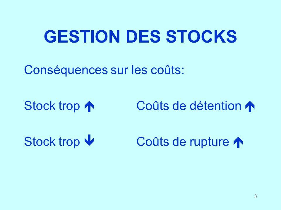 GESTION DES STOCKS Conséquences sur les coûts: