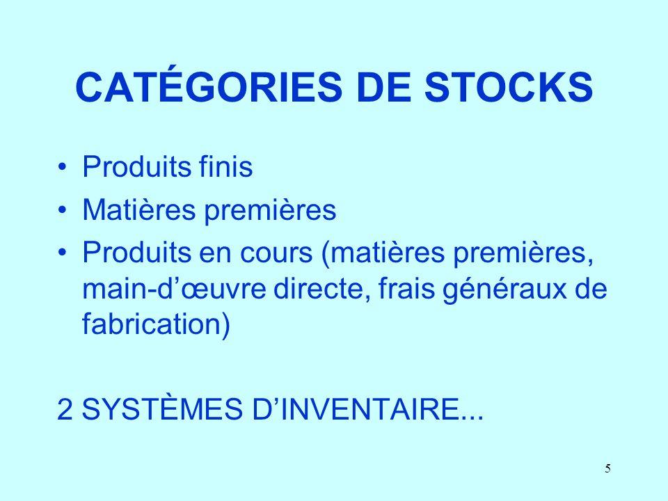 CATÉGORIES DE STOCKS Produits finis Matières premières
