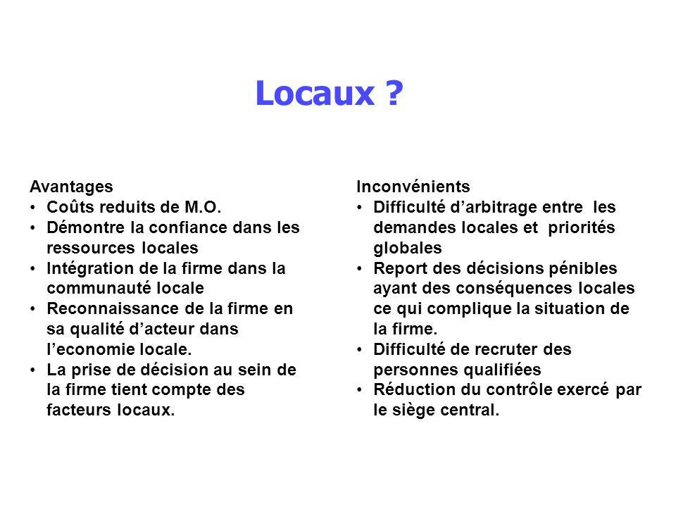 Locaux Avantages Coûts reduits de M.O.
