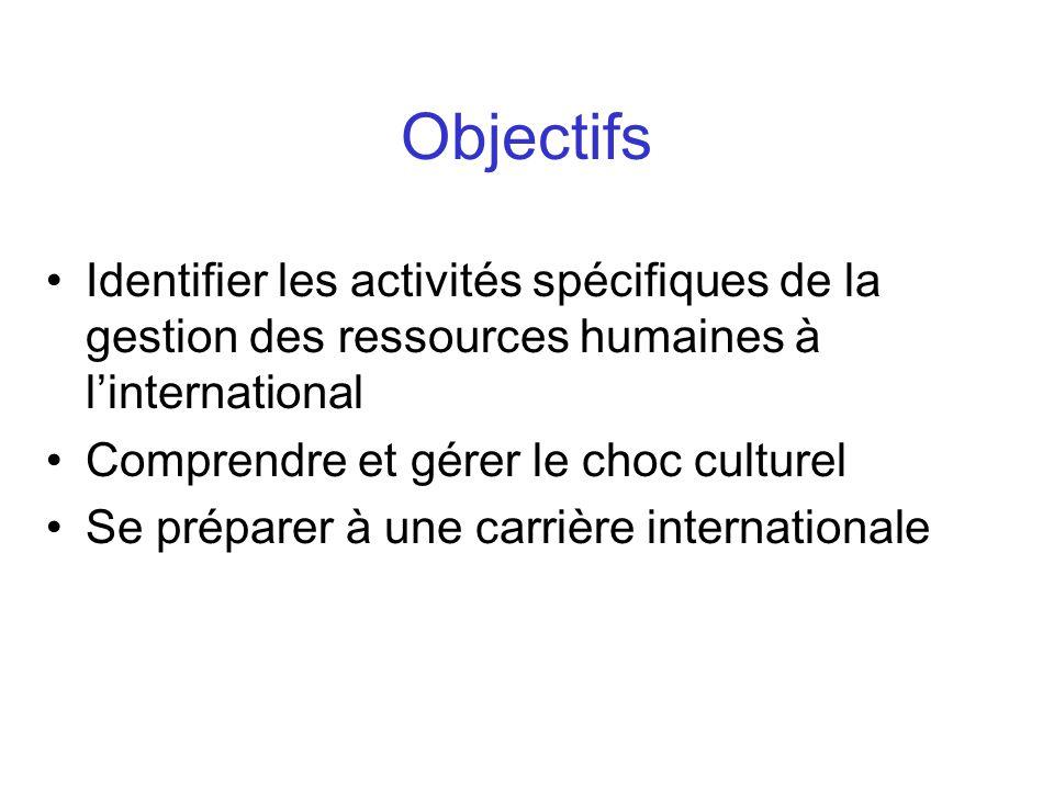Objectifs Identifier les activités spécifiques de la gestion des ressources humaines à l'international.