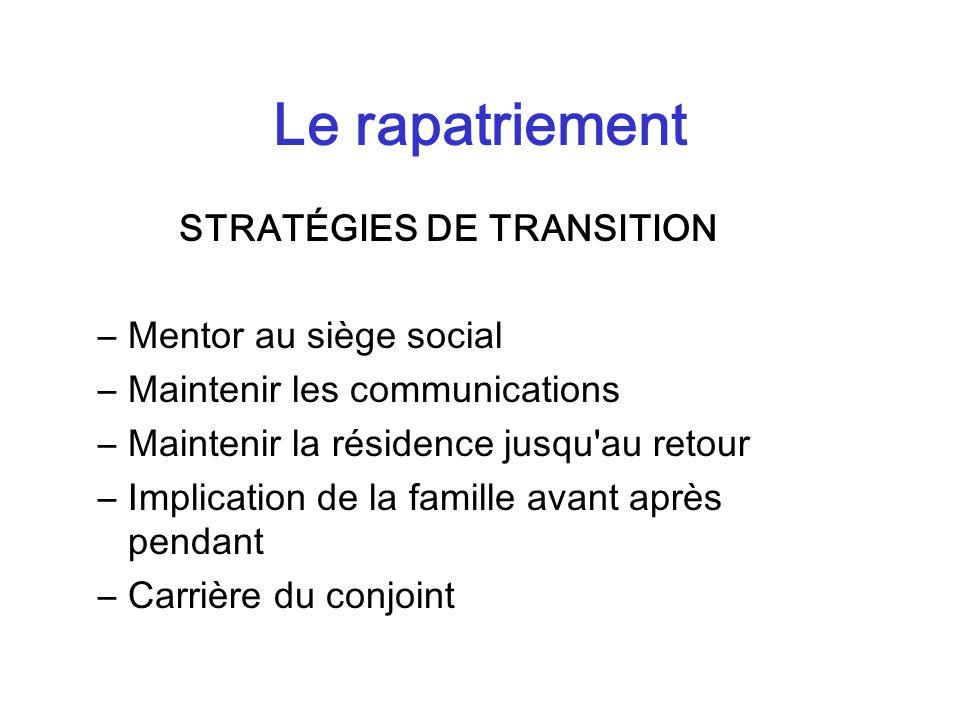 STRATÉGIES DE TRANSITION