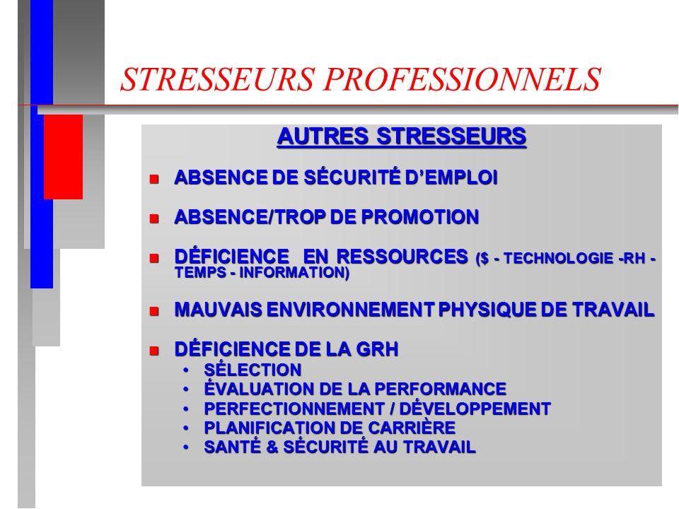 STRESSEURS PROFESSIONNELS