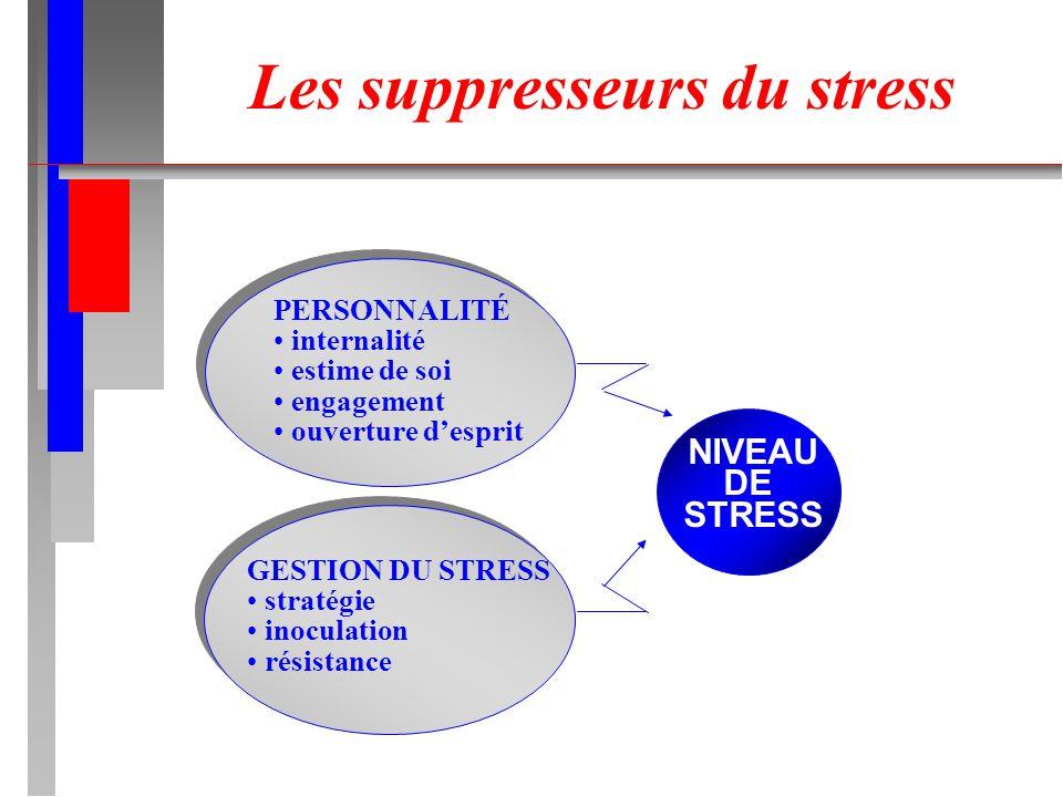 Les suppresseurs du stress