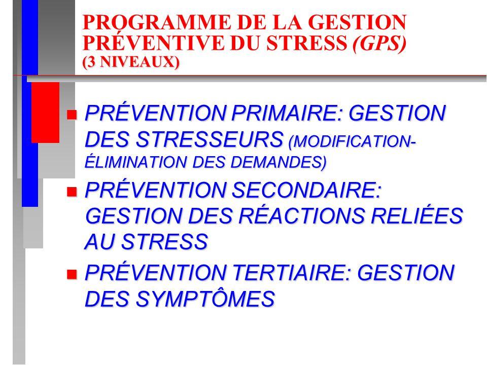 PROGRAMME DE LA GESTION PRÉVENTIVE DU STRESS (GPS) (3 NIVEAUX)