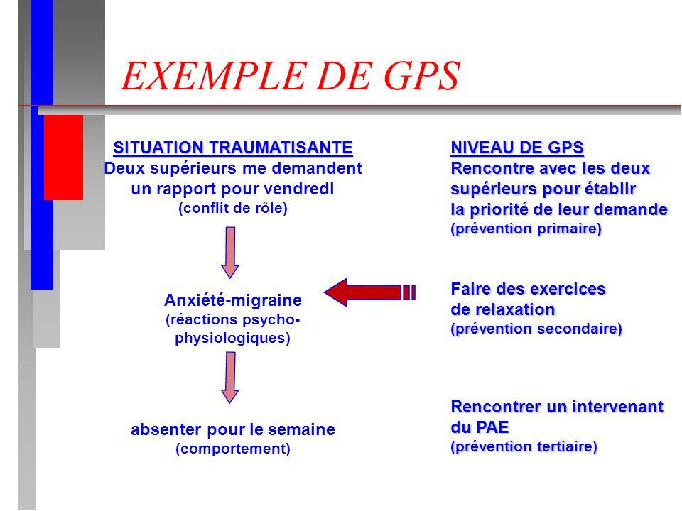 EXEMPLE DE GPS SITUATION TRAUMATISANTE Deux supérieurs me demandent