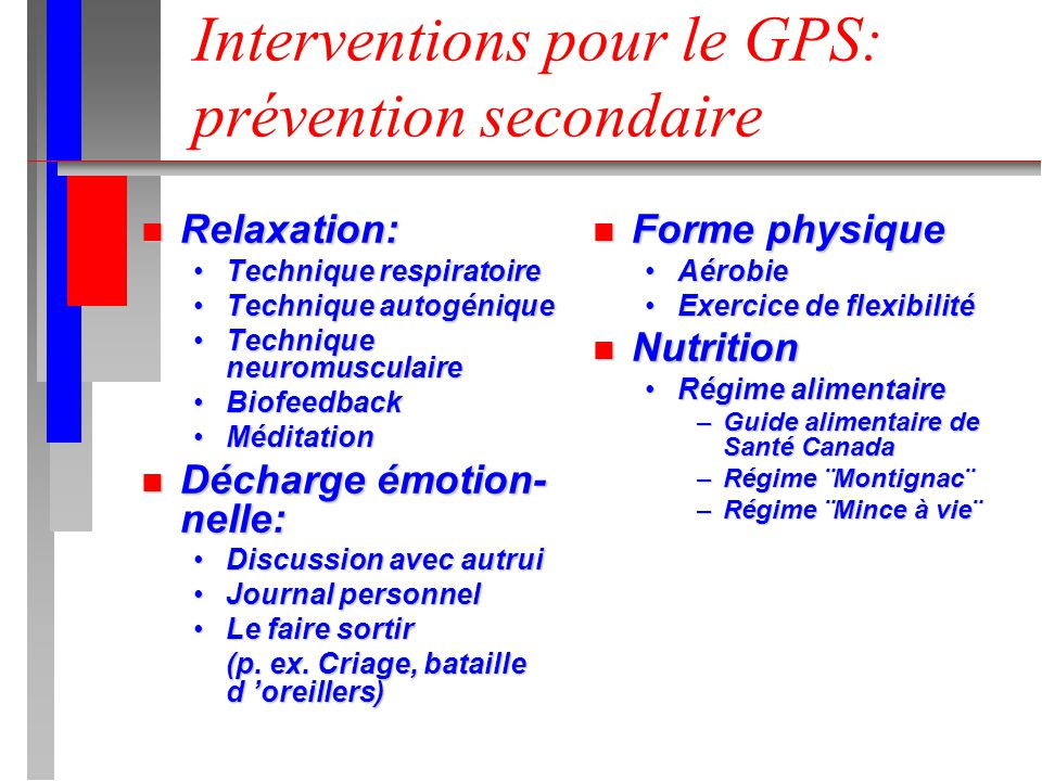 Interventions pour le GPS: prévention secondaire