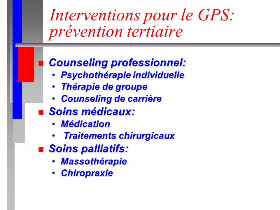 Interventions pour le GPS: prévention tertiaire