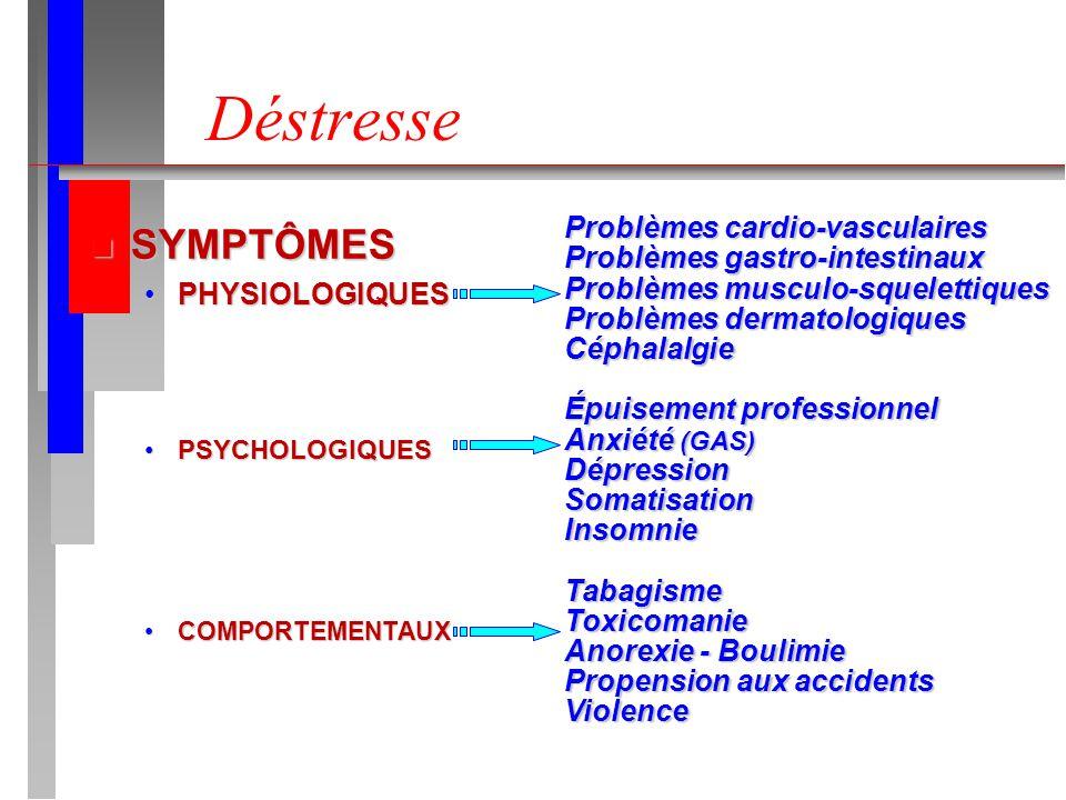 Déstresse SYMPTÔMES Problèmes cardio-vasculaires