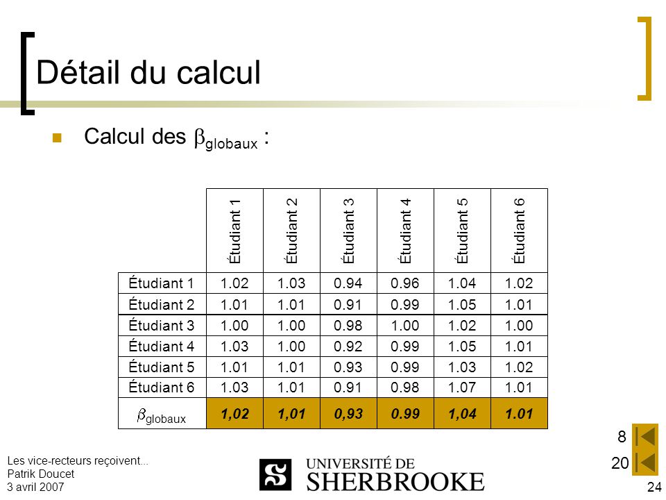 Détail du calcul Calcul des globaux : globaux 8 20 Étudiant 2