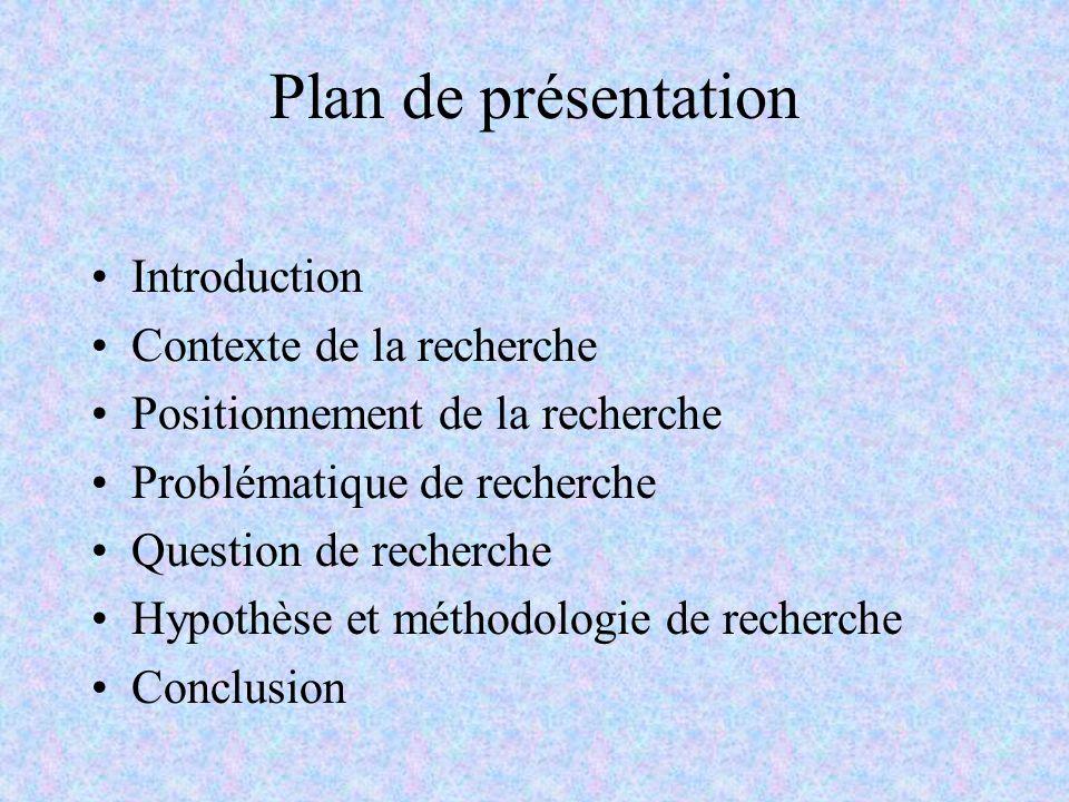 Plan de présentation Introduction Contexte de la recherche