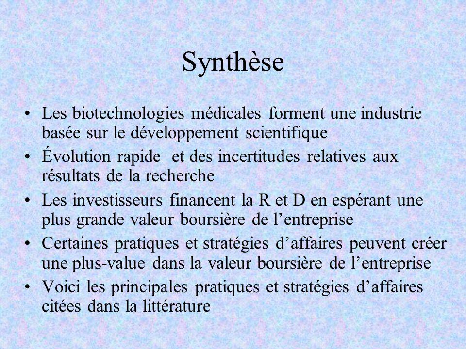 Synthèse Les biotechnologies médicales forment une industrie basée sur le développement scientifique.