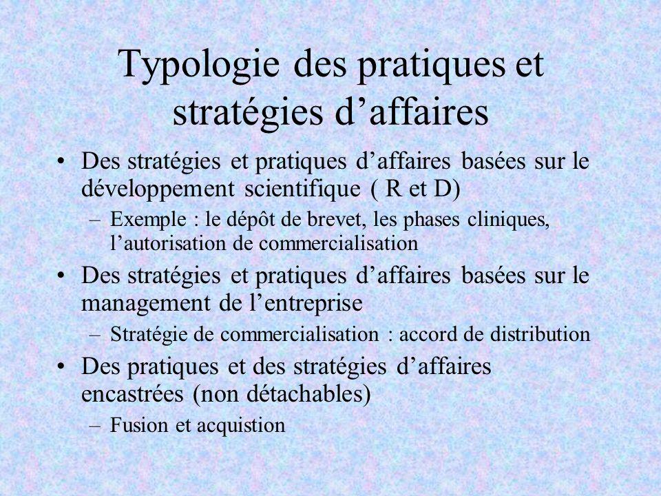 Typologie des pratiques et stratégies d'affaires
