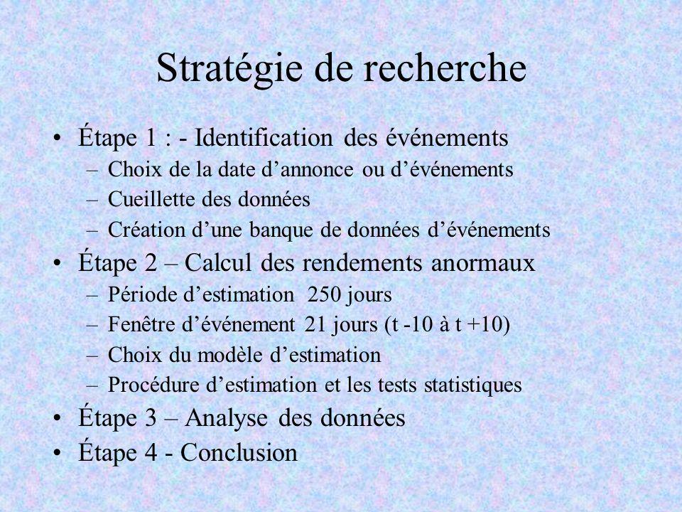 Stratégie de recherche