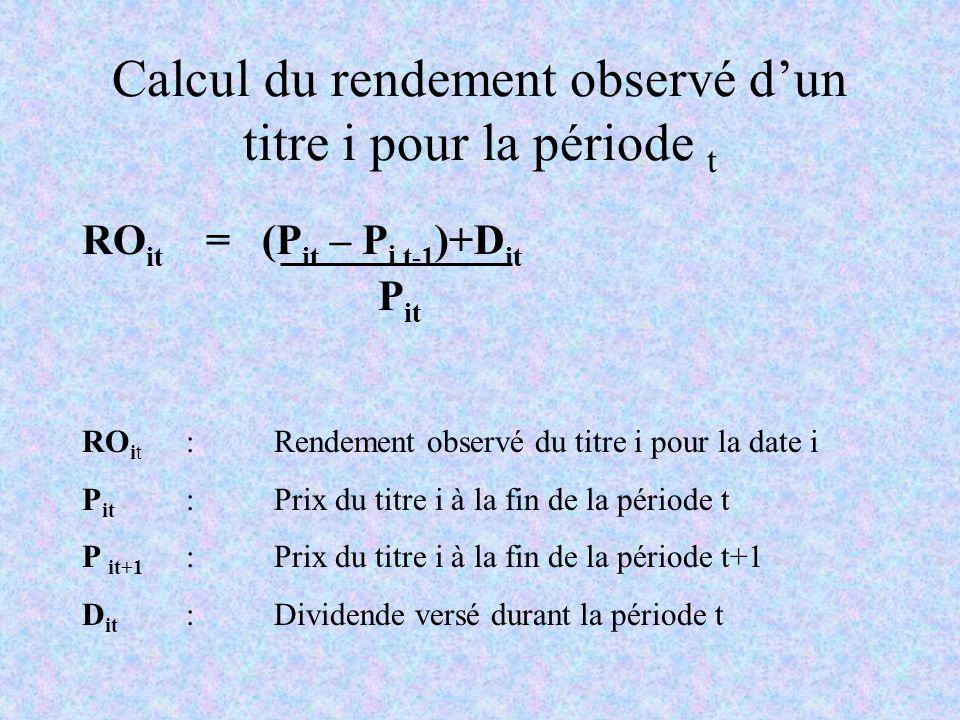 Calcul du rendement observé d'un titre i pour la période t