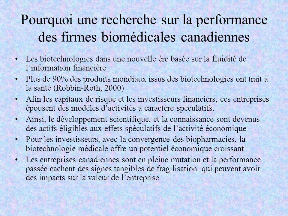 Pourquoi une recherche sur la performance des firmes biomédicales canadiennes