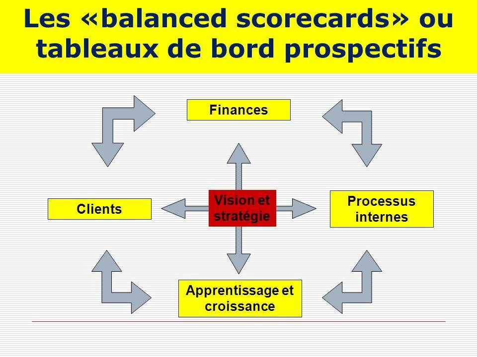 Les «balanced scorecards» ou tableaux de bord prospectifs