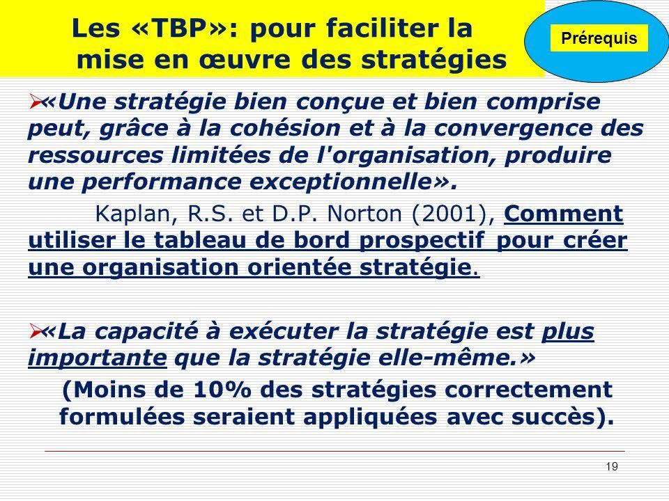 Les «TBP»: pour faciliter la mise en œuvre des stratégies