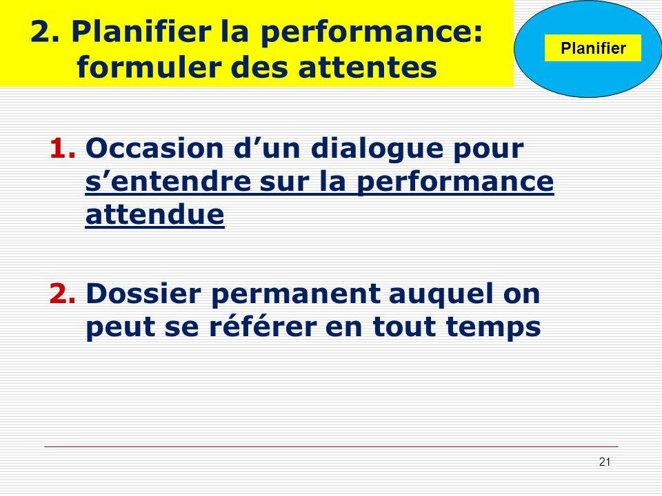 2. Planifier la performance: formuler des attentes
