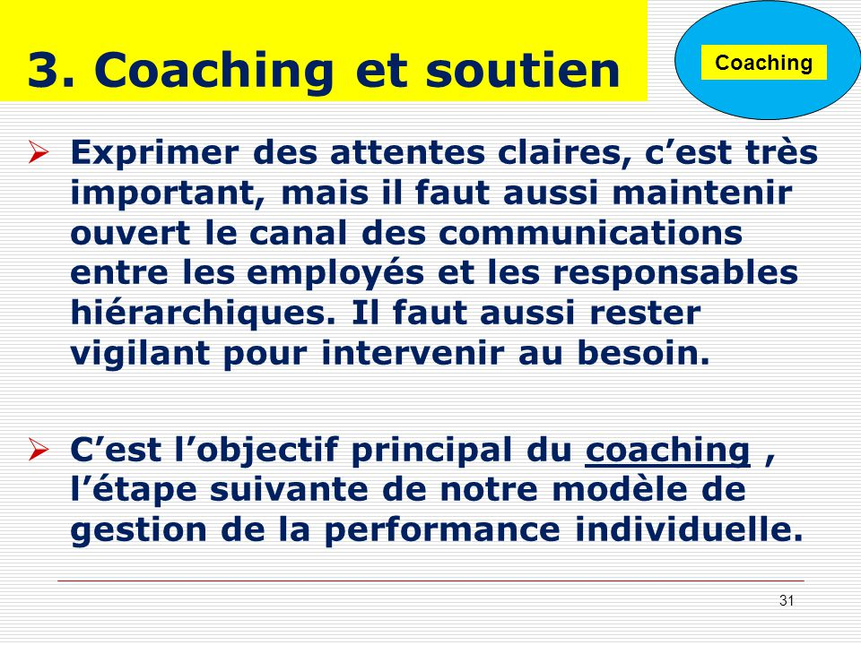 3. Coaching et soutien Introduction. André Petit. Coaching.