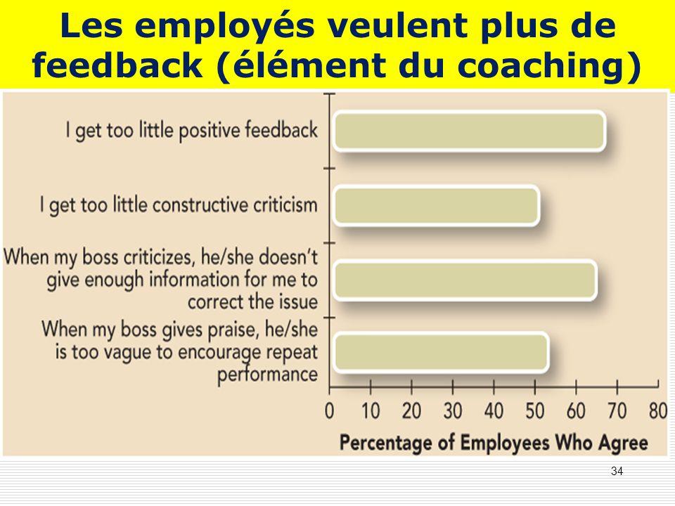 Les employés veulent plus de feedback (élément du coaching)