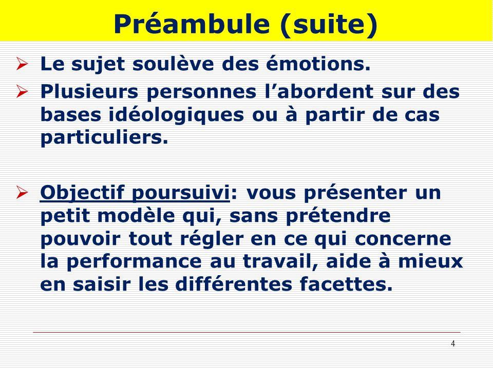 Préambule (suite) Le sujet soulève des émotions.