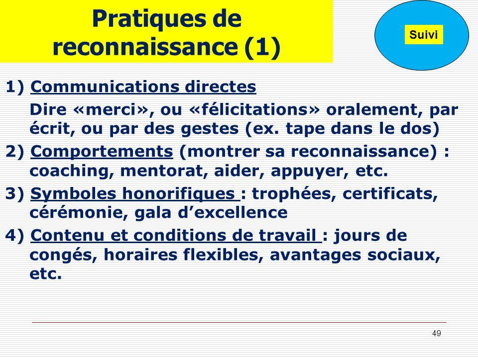 Pratiques de reconnaissance (1)