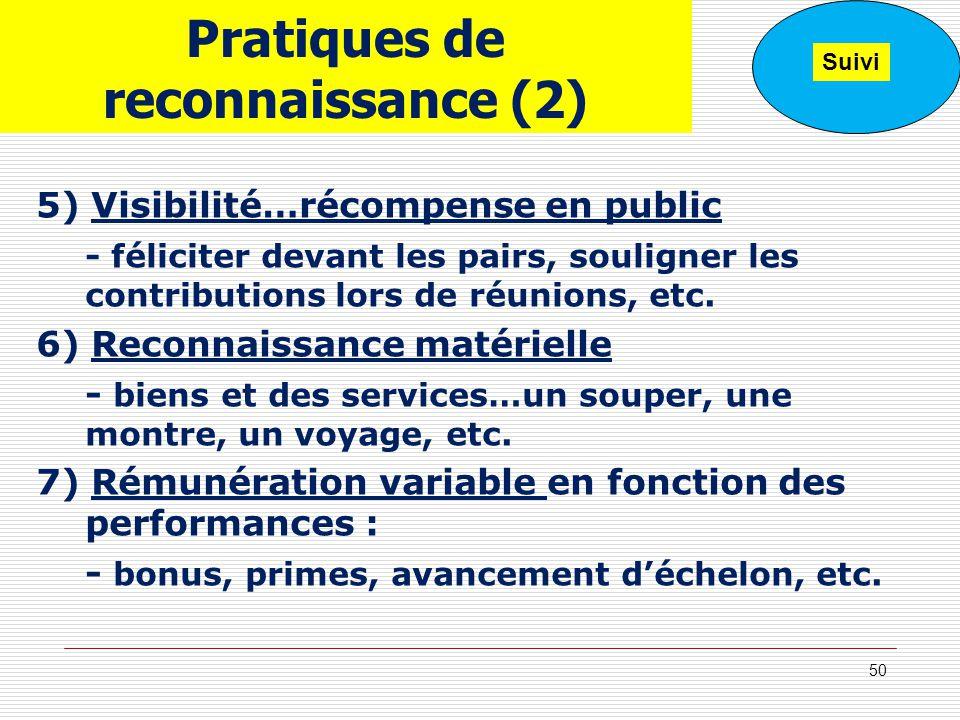 Pratiques de reconnaissance (2)