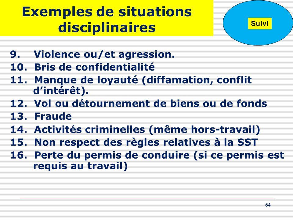 Exemples de situations disciplinaires