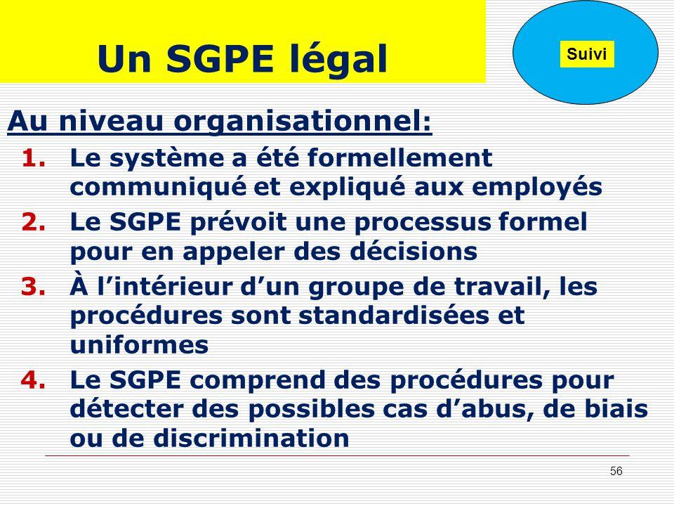 Un SGPE légal Au niveau organisationnel: