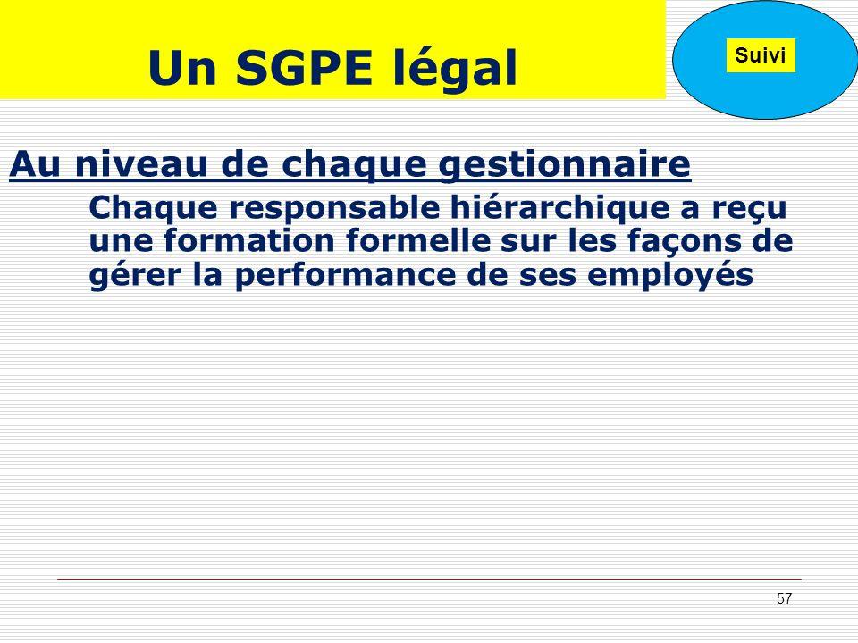 Un SGPE légal Au niveau de chaque gestionnaire