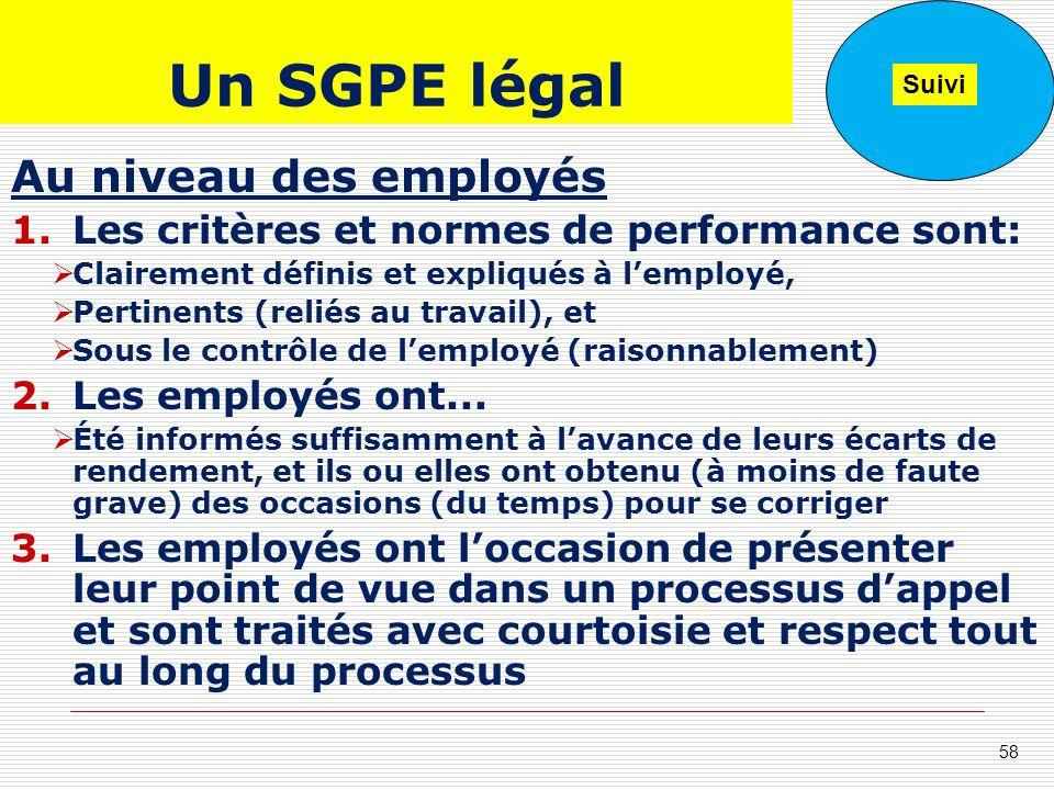 Un SGPE légal Au niveau des employés