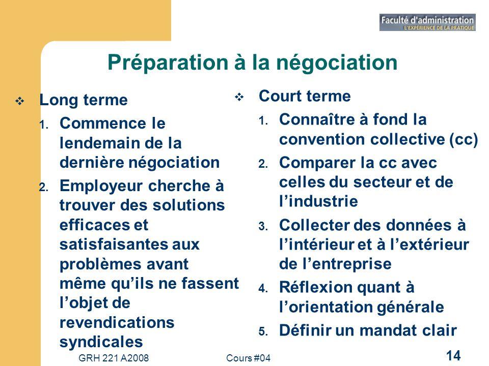 Préparation à la négociation