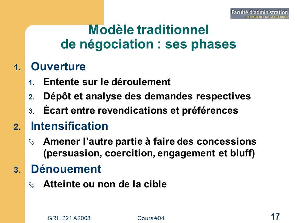 Modèle traditionnel de négociation : ses phases