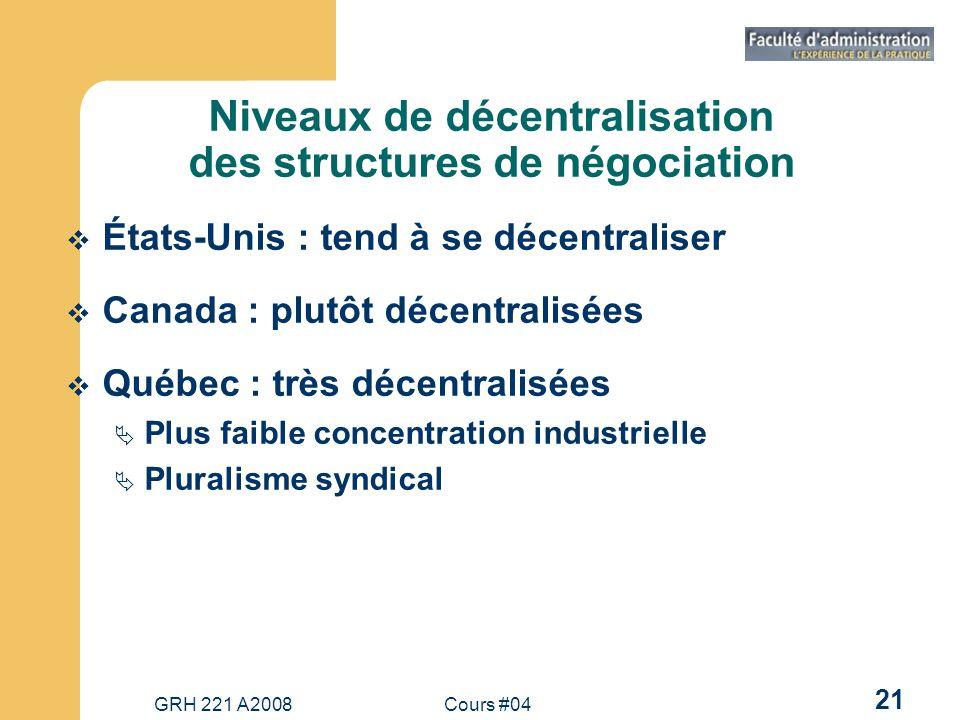 Niveaux de décentralisation des structures de négociation