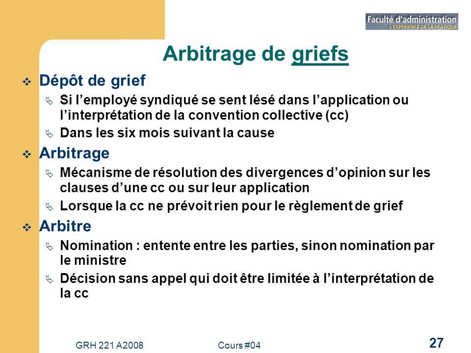 Arbitrage de griefs Dépôt de grief Arbitrage Arbitre