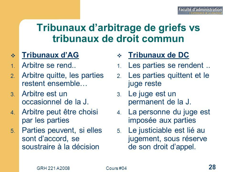 Tribunaux d'arbitrage de griefs vs tribunaux de droit commun