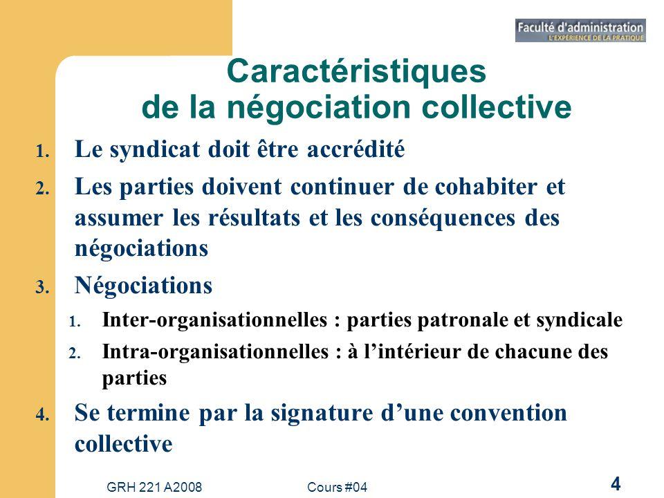 Caractéristiques de la négociation collective
