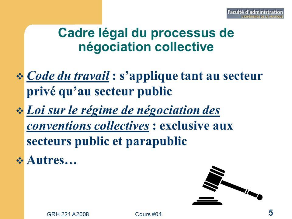 Cadre légal du processus de négociation collective