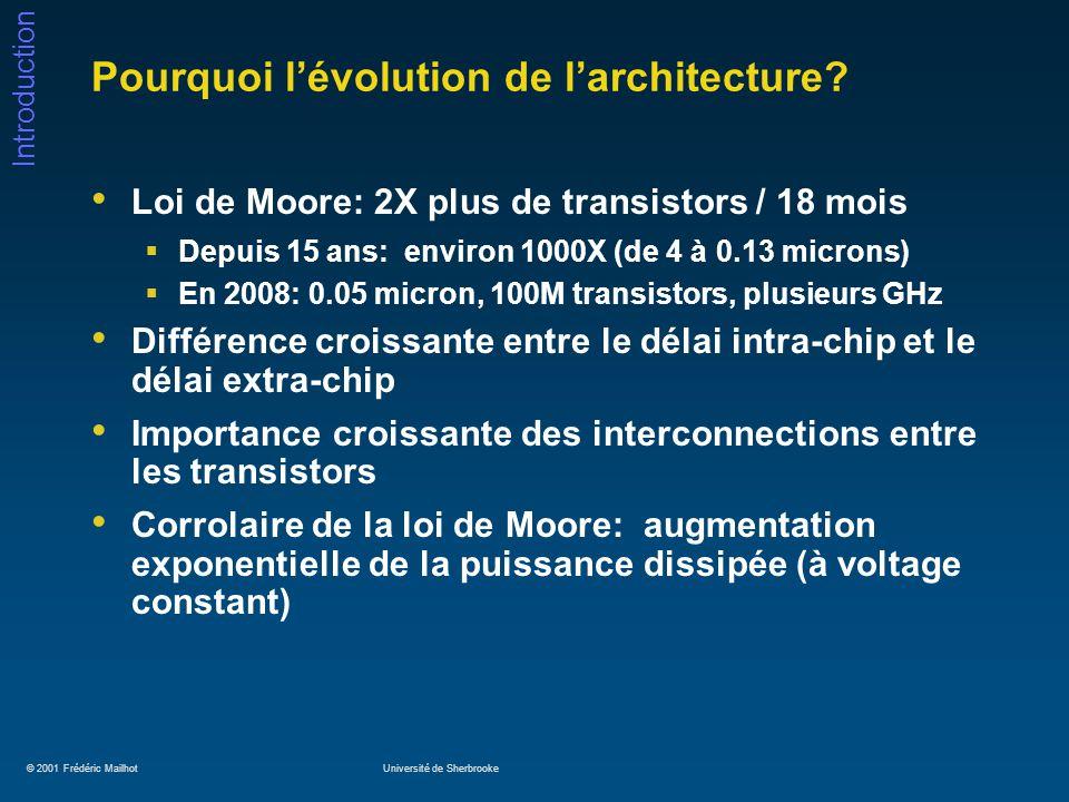 Pourquoi l'évolution de l'architecture