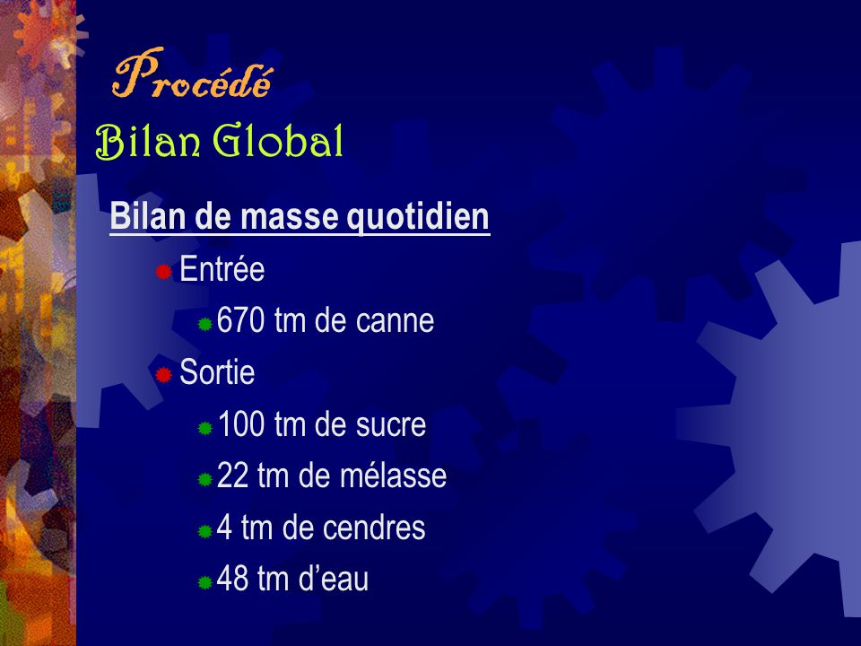 Procédé Bilan Global Bilan de masse quotidien Entrée 670 tm de canne