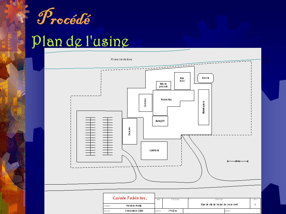 Procédé Plan de l usine