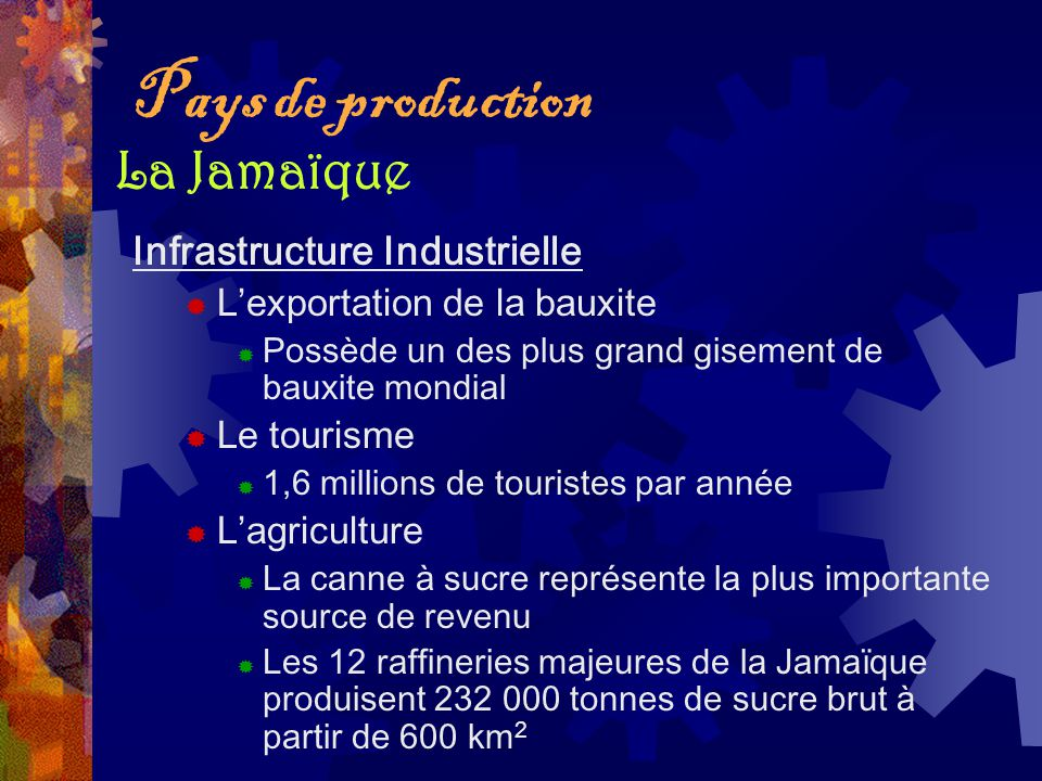 Pays de production La Jamaïque Infrastructure Industrielle
