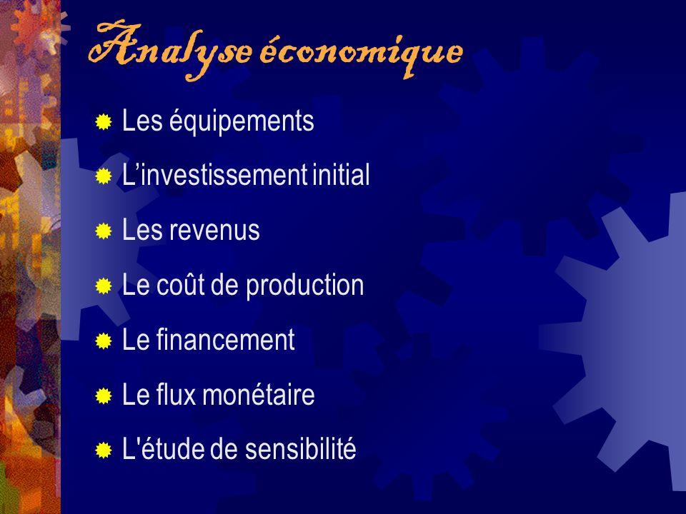 Analyse économique Les équipements L'investissement initial