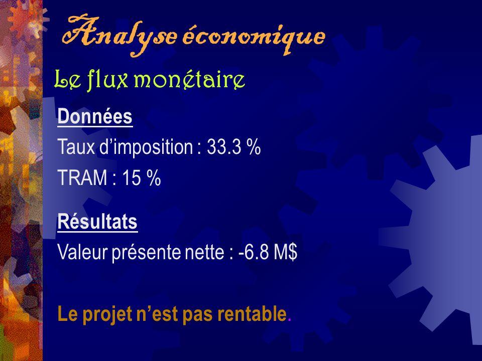 Analyse économique Le flux monétaire Données